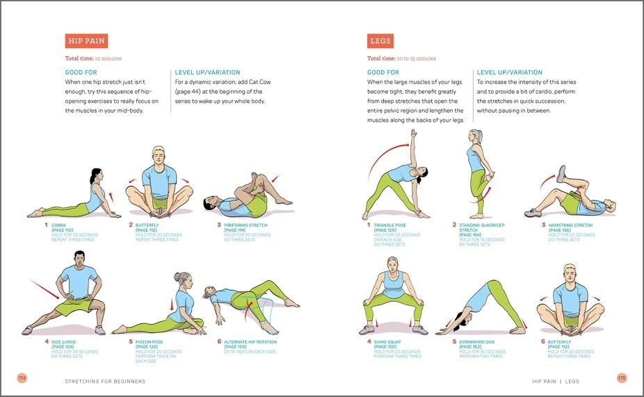 Stretching for Beginners Guide